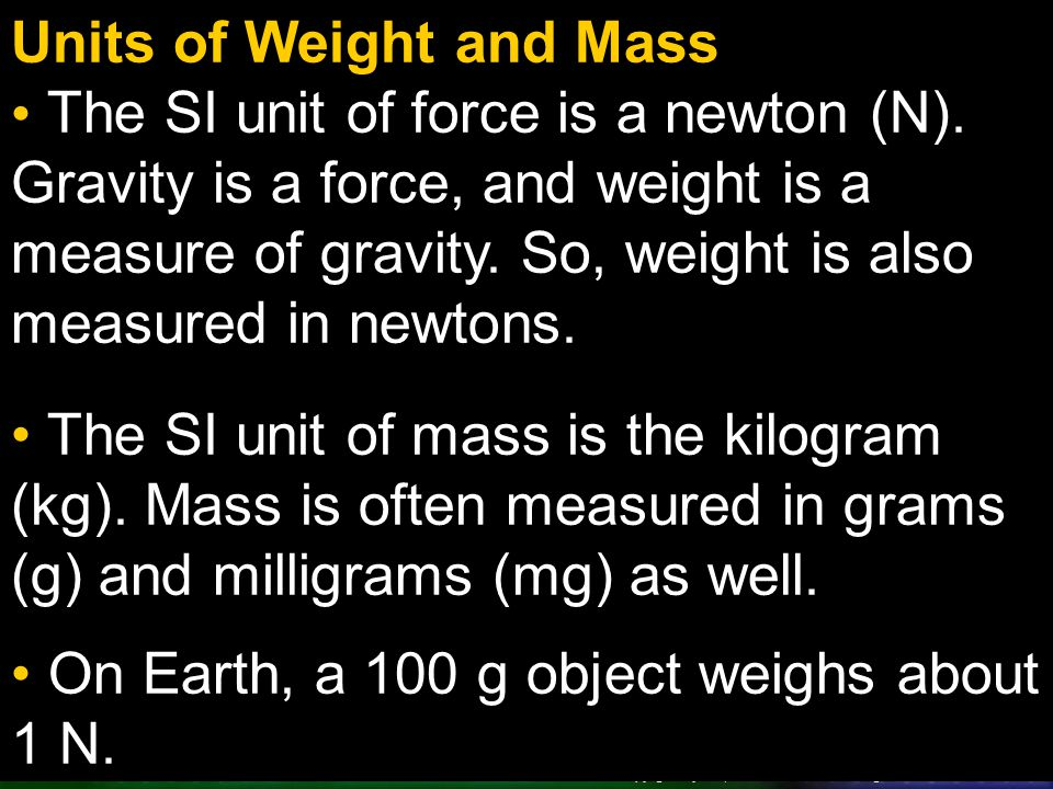 Units of Weight and Mass