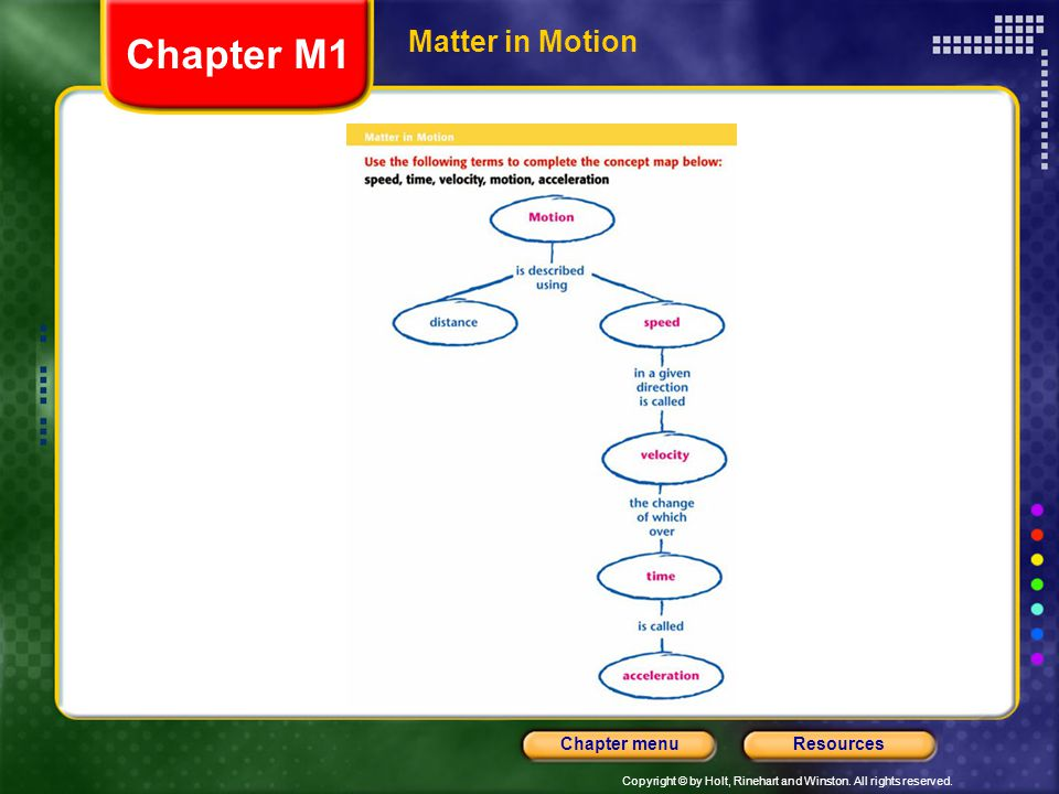 Chapter M1 Matter in Motion
