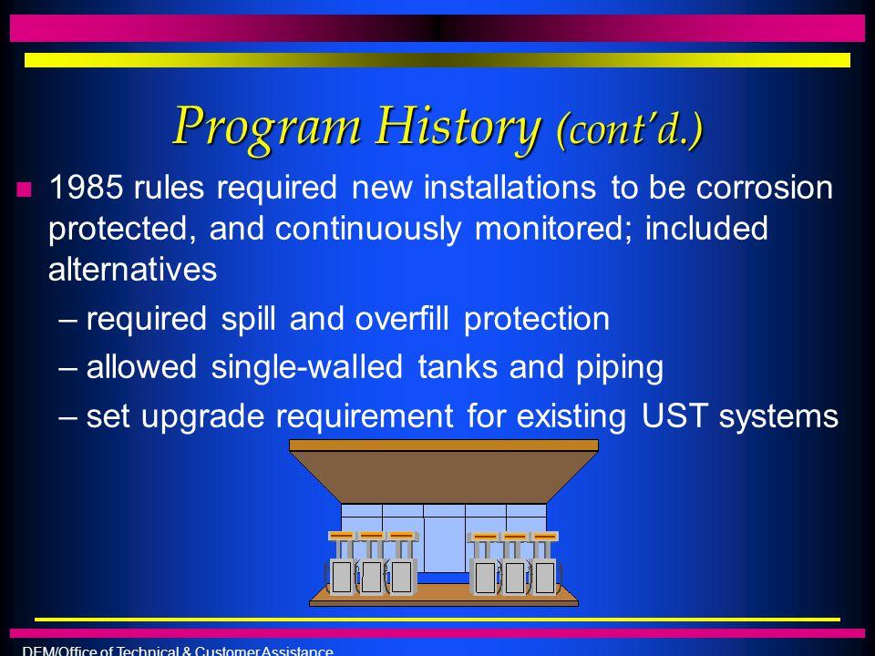 Program History (cont'd.)