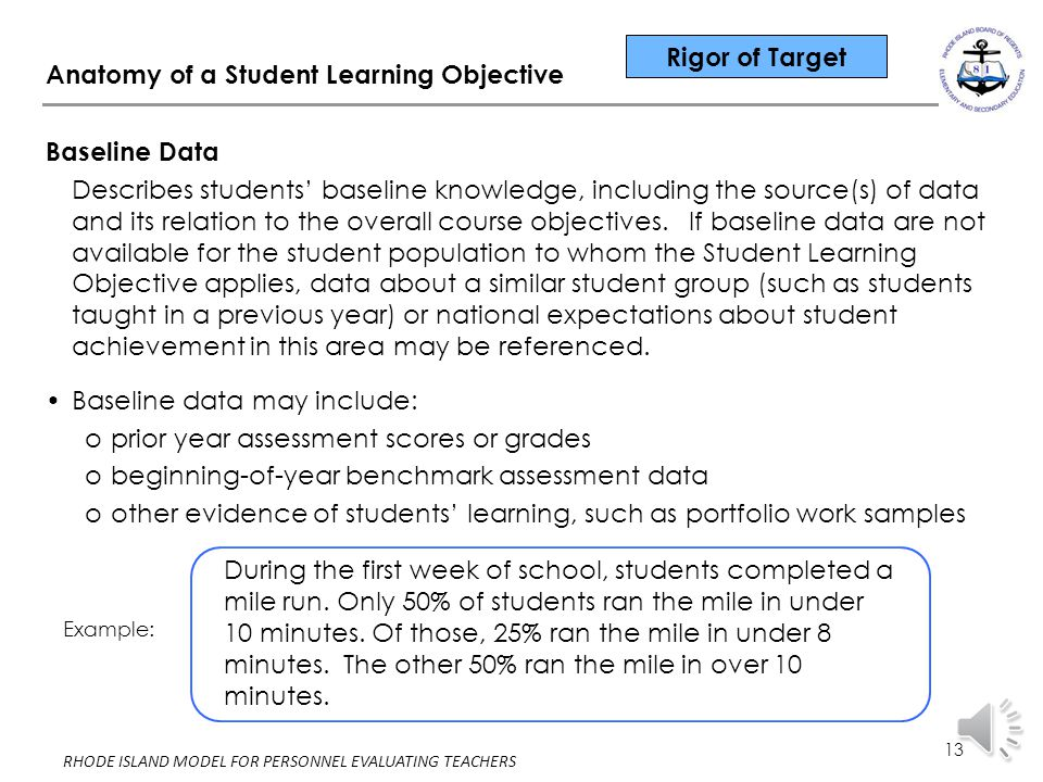 Anatomy of a Student Learning Objective