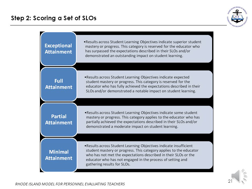 Step 2: Scoring a Set of SLOs