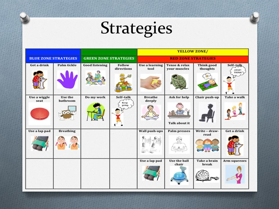 Strategies Strategies listed are focus on the classroom although many could be used outside the classroom.