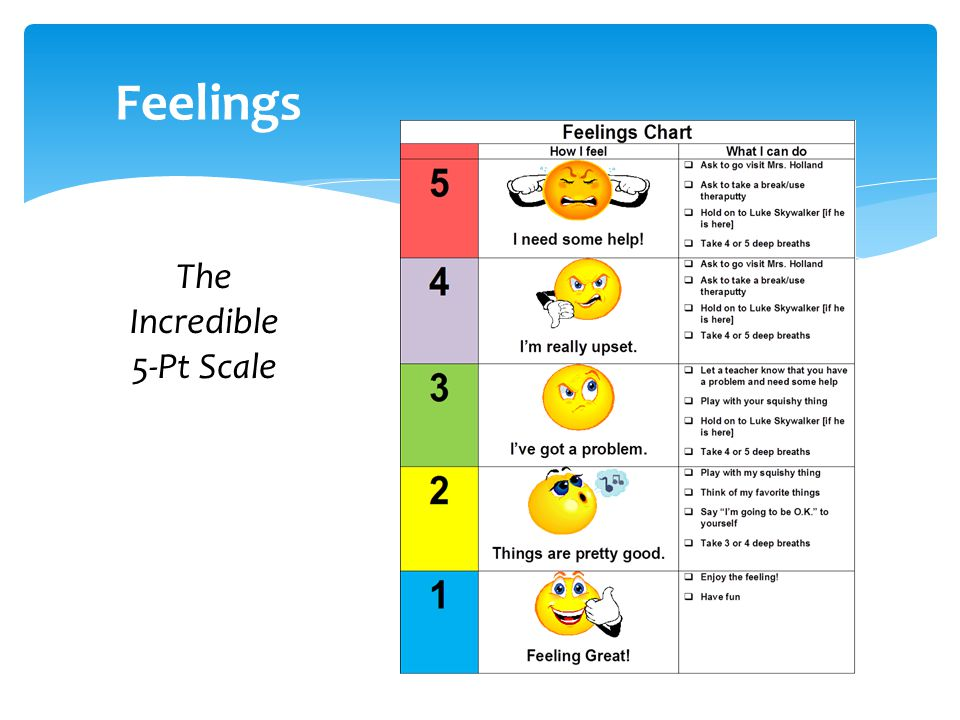 Feelings The Incredible 5-Pt Scale