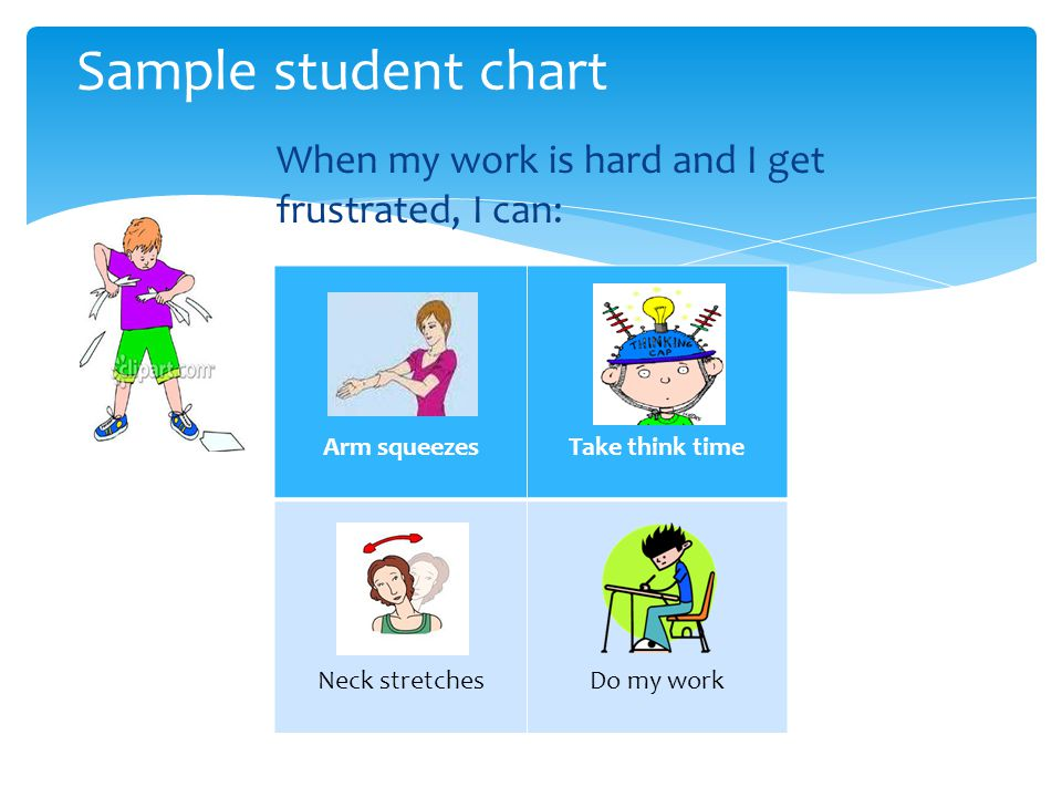 Sample student chart When my work is hard and I get frustrated, I can: