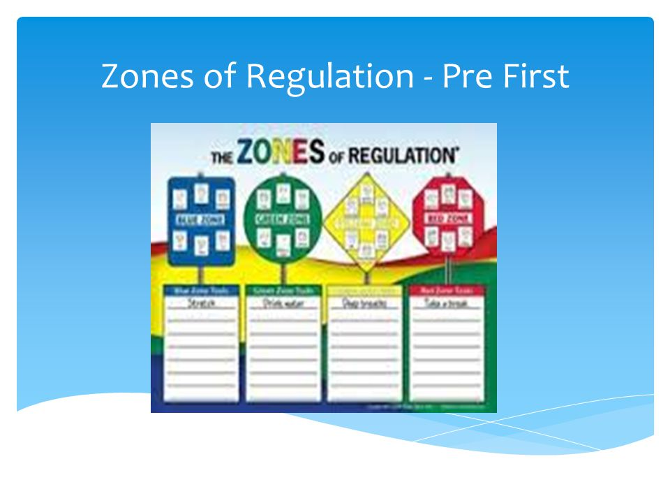 Zones of Regulation - Pre First