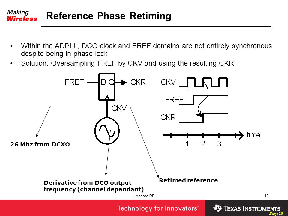 Reference Phase Retiming