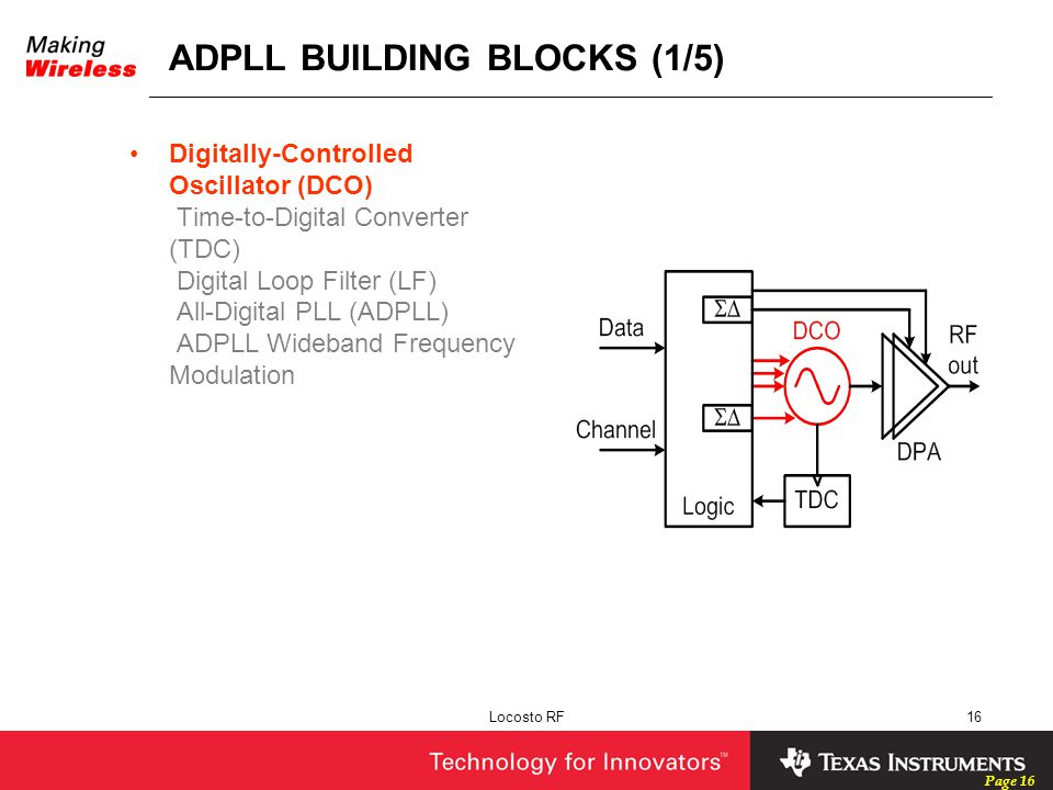 ADPLL BUILDING BLOCKS (1/5)
