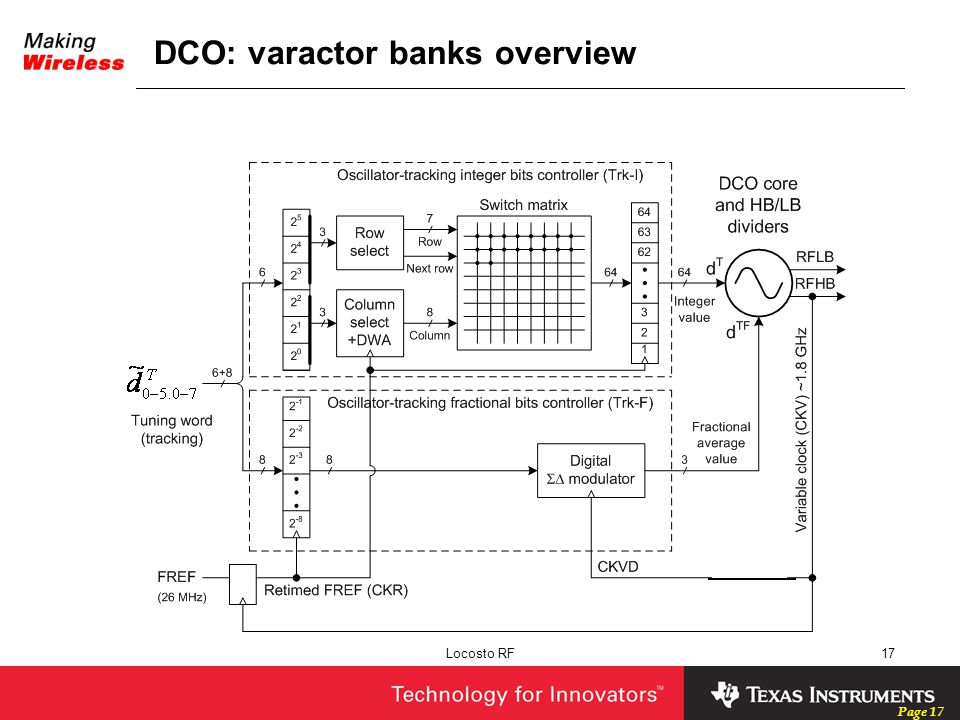 DCO: varactor banks overview