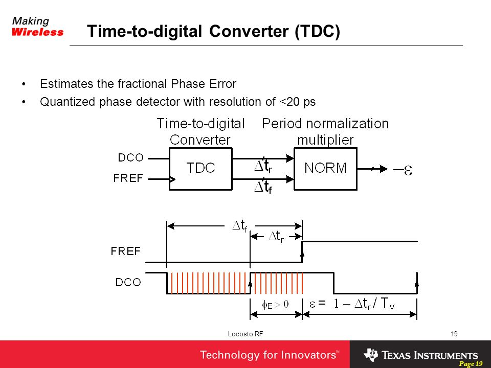 Time-to-digital Converter (TDC)