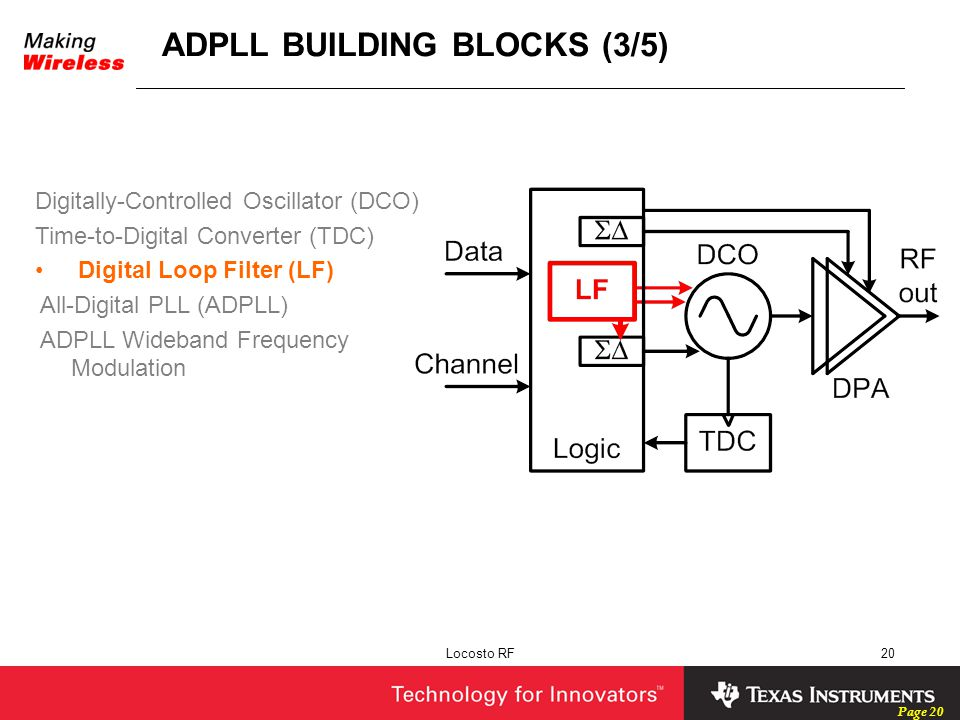 ADPLL BUILDING BLOCKS (3/5)