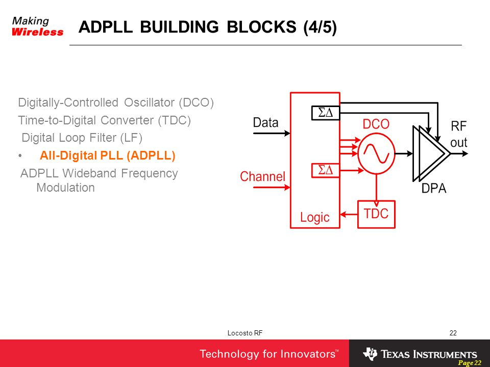ADPLL BUILDING BLOCKS (4/5)
