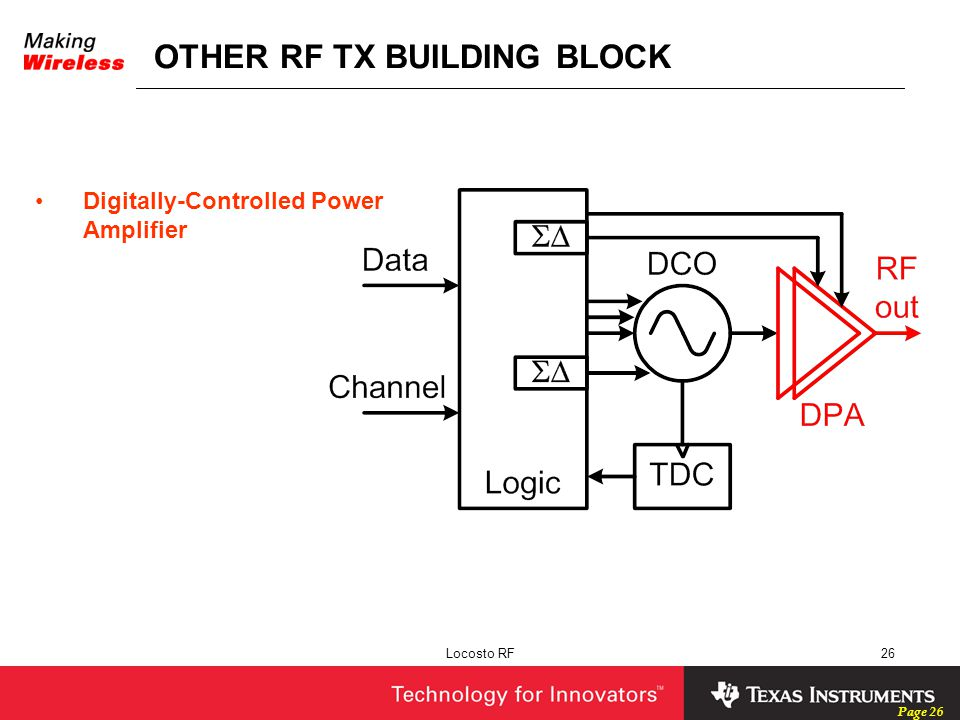 OTHER RF TX BUILDING BLOCK