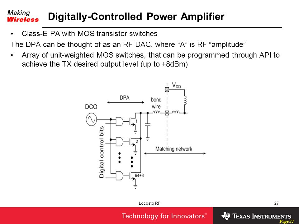 Digitally-Controlled Power Amplifier
