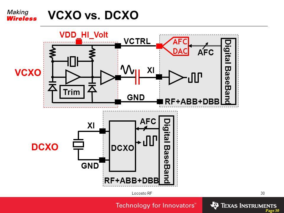 VCXO vs. DCXO Digital BaseBand VCXO Digital BaseBand DCXO VDD_HI_Volt