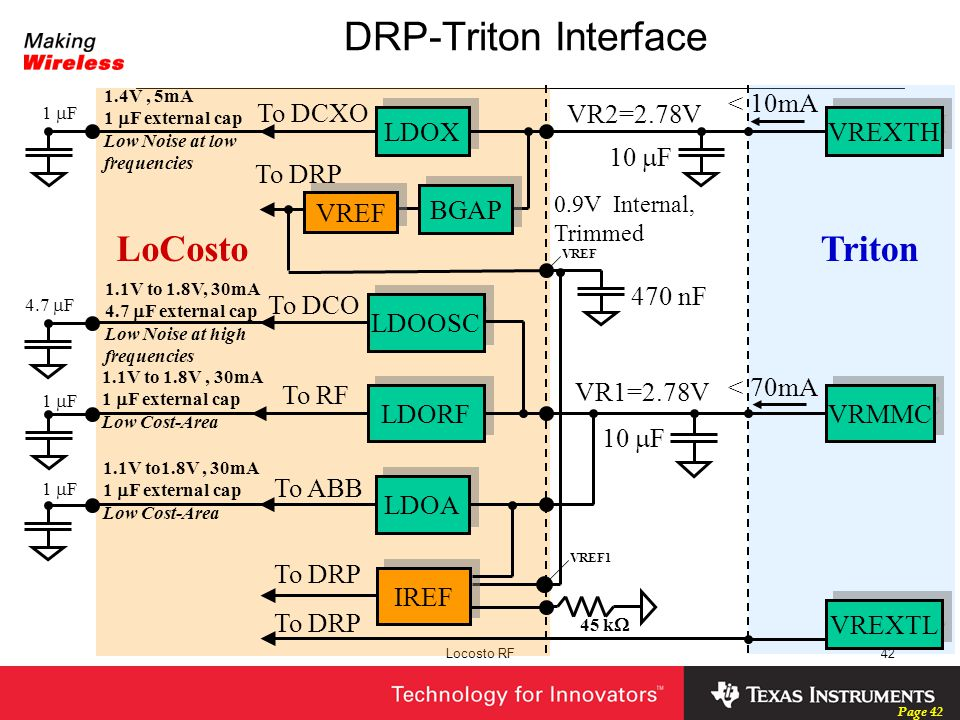 DRP-Triton Interface LoCosto Triton < 10mA To DCXO VR2=2.78V LDOX