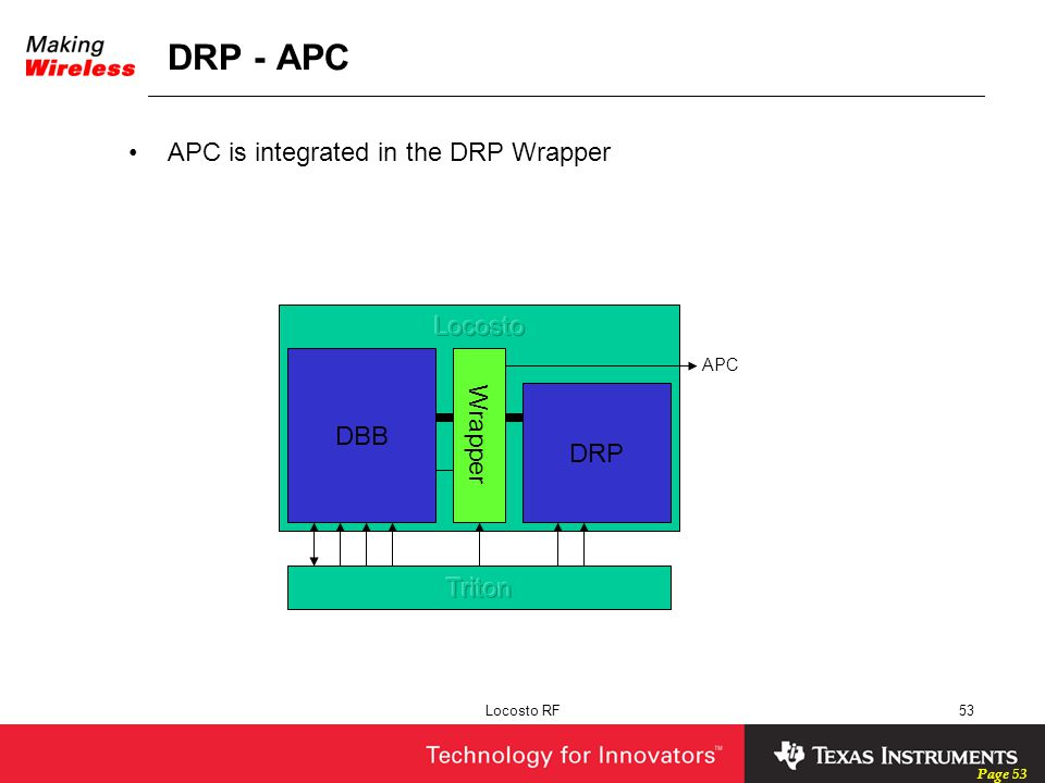 DRP - APC APC is integrated in the DRP Wrapper Locosto Wrapper DBB DRP