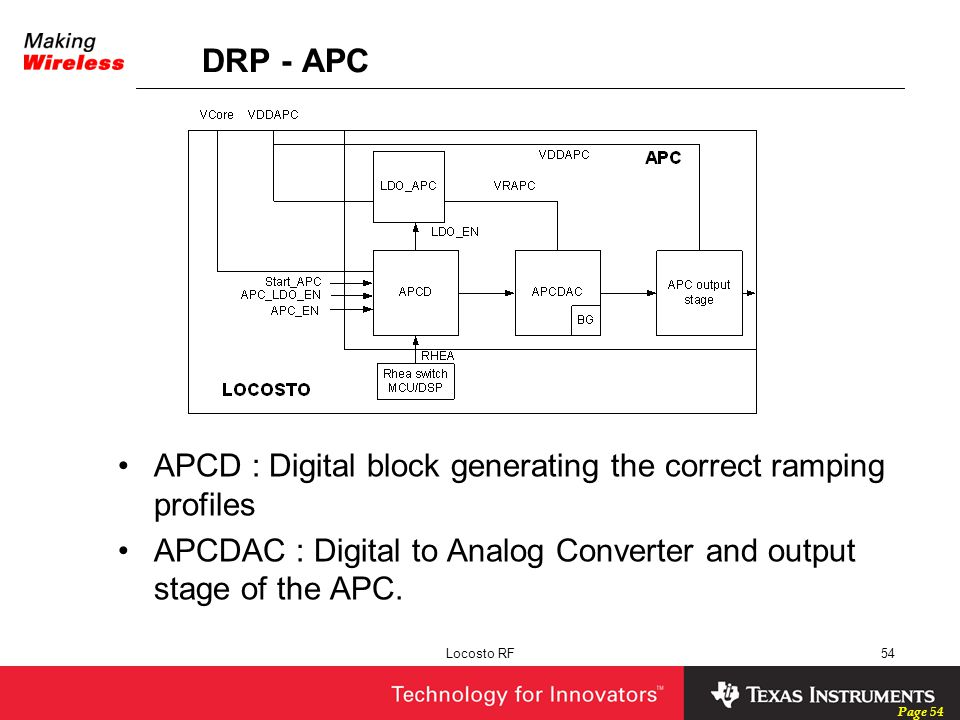 DRP - APC APCD : Digital block generating the correct ramping profiles
