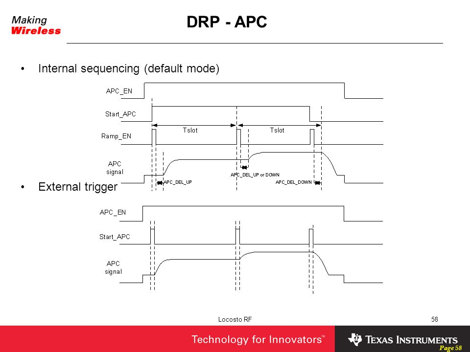 DRP - APC Internal sequencing (default mode) External trigger