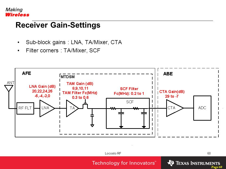 Receiver Gain-Settings