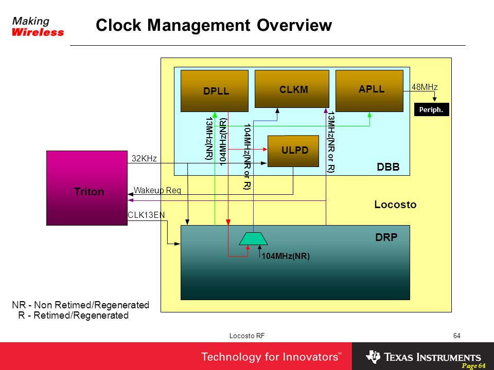 Clock Management Overview