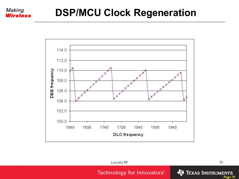 DSP/MCU Clock Regeneration