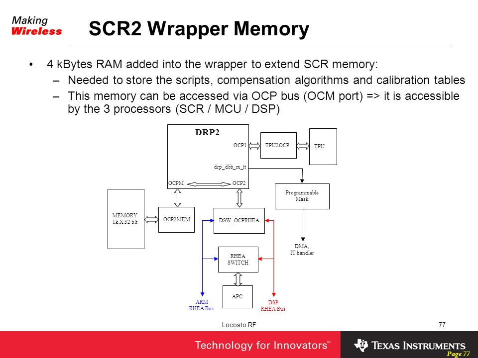 SCR2 Wrapper Memory 4 kBytes RAM added into the wrapper to extend SCR memory: