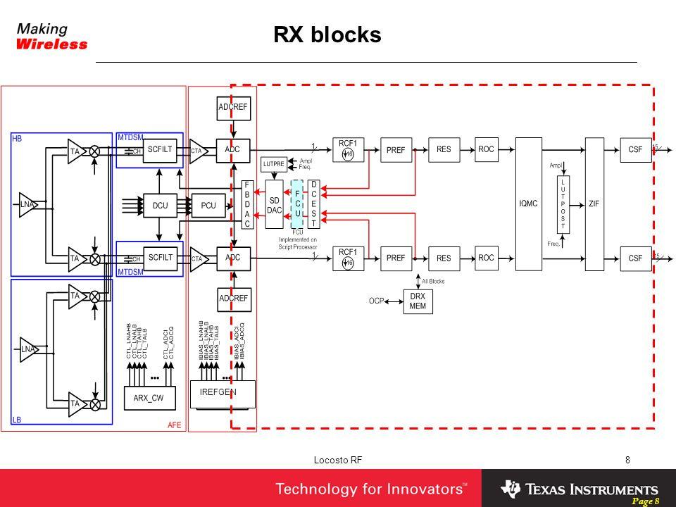 RX blocks IREFGEN Locosto RF