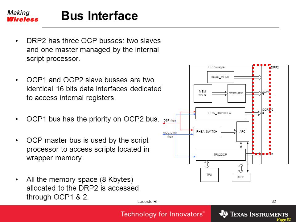 Bus Interface DRP2 has three OCP busses: two slaves and one master managed by the internal script processor.