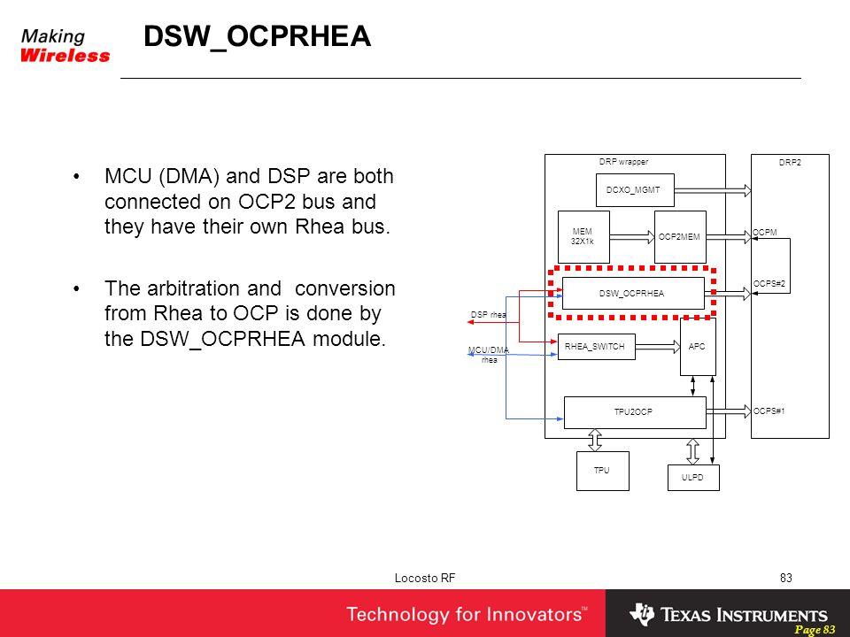 DSW_OCPRHEA MCU (DMA) and DSP are both connected on OCP2 bus and they have their own Rhea bus.
