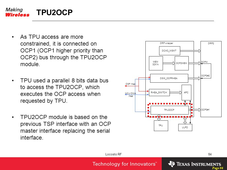 TPU2OCP As TPU access are more constrained, it is connected on OCP1 (OCP1 higher priority than OCP2) bus through the TPU2OCP module.