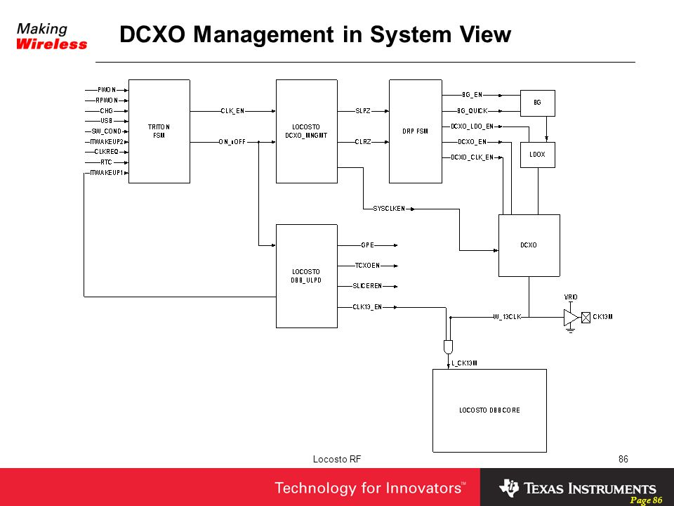 DCXO Management in System View