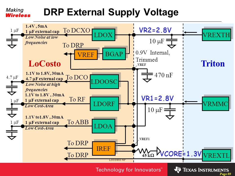 DRP External Supply Voltage