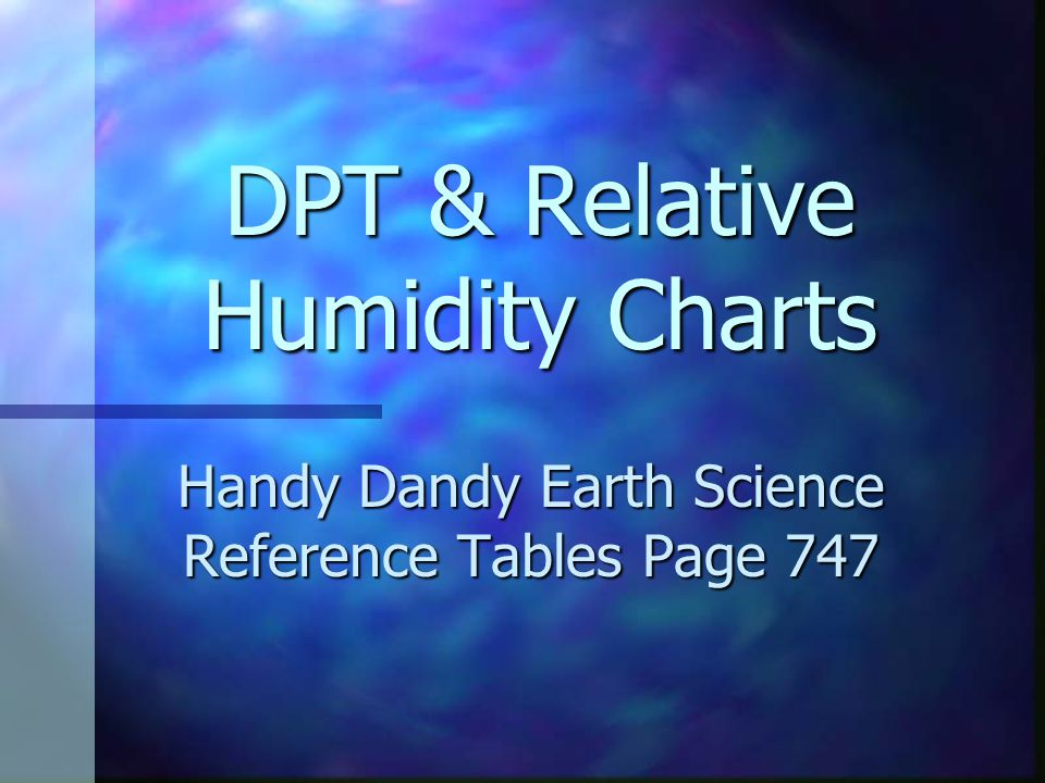 DPT & Relative Humidity Charts