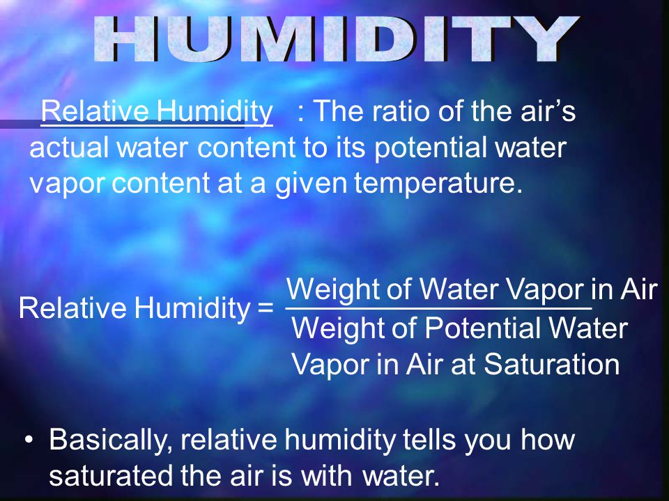Weight of Water Vapor in Air Relative Humidity =