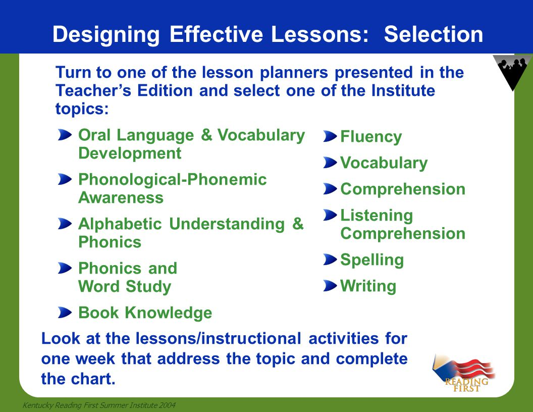 Designing Effective Lessons: Selection