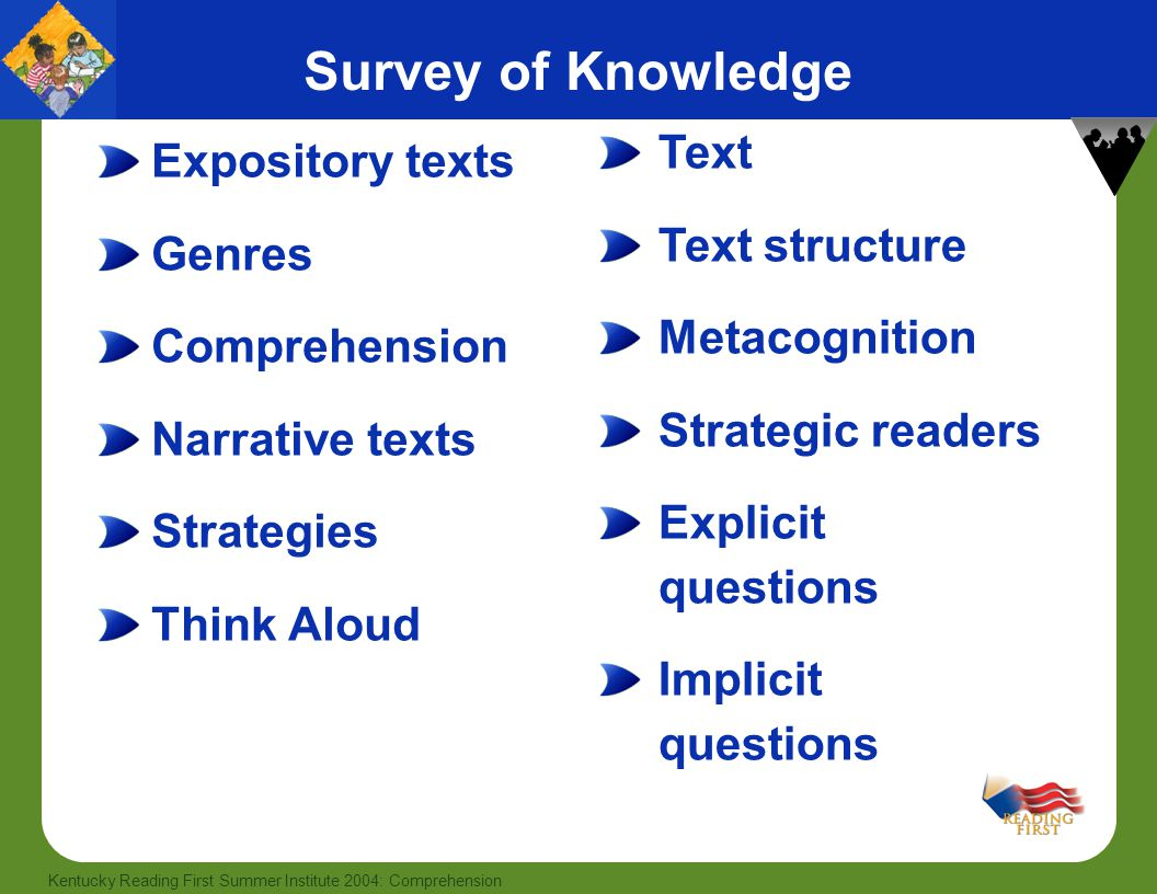 Survey of Knowledge Text Expository texts Text structure Genres