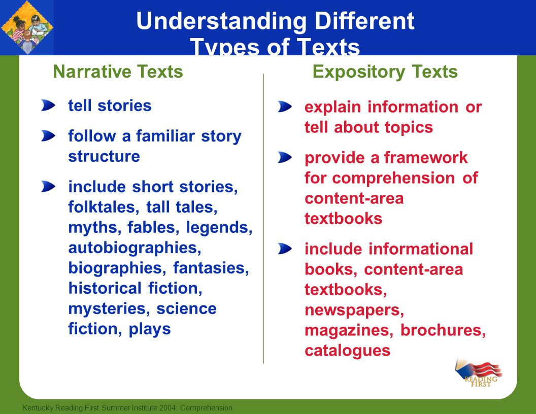 Understanding Different Types of Texts