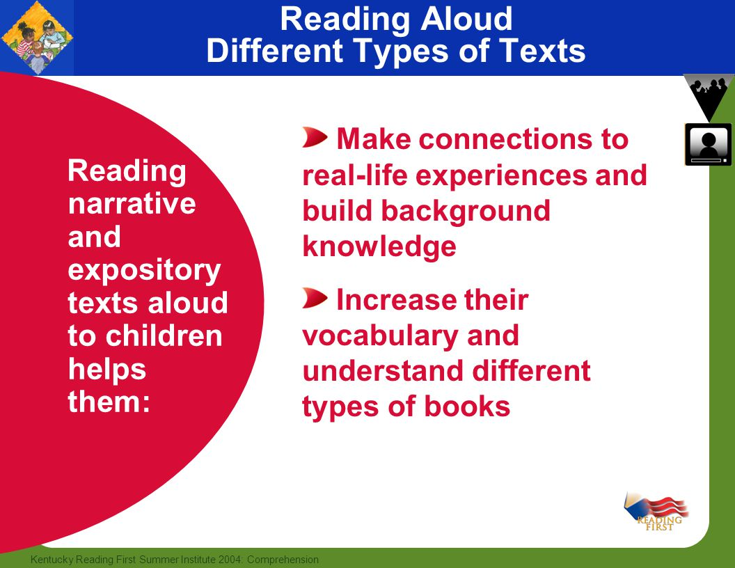Reading Aloud Different Types of Texts