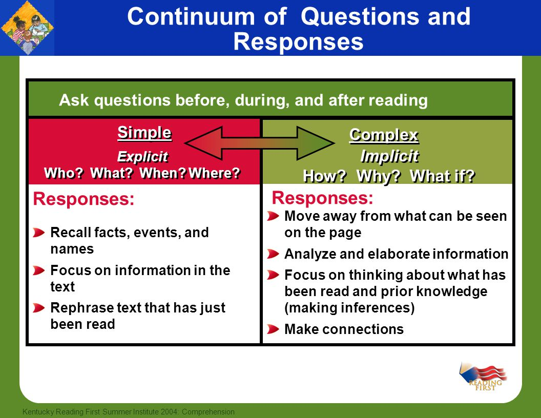Continuum of Questions and Responses