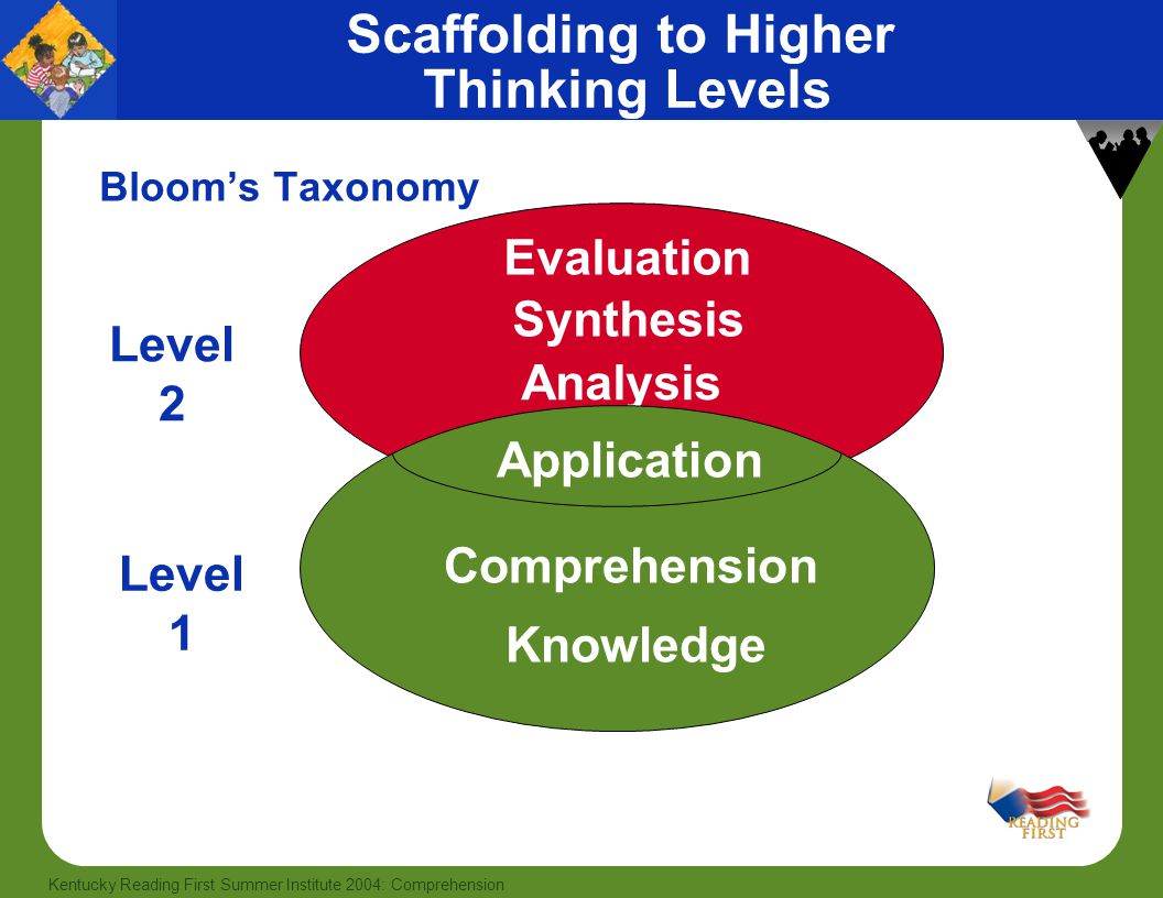 Scaffolding to Higher Thinking Levels