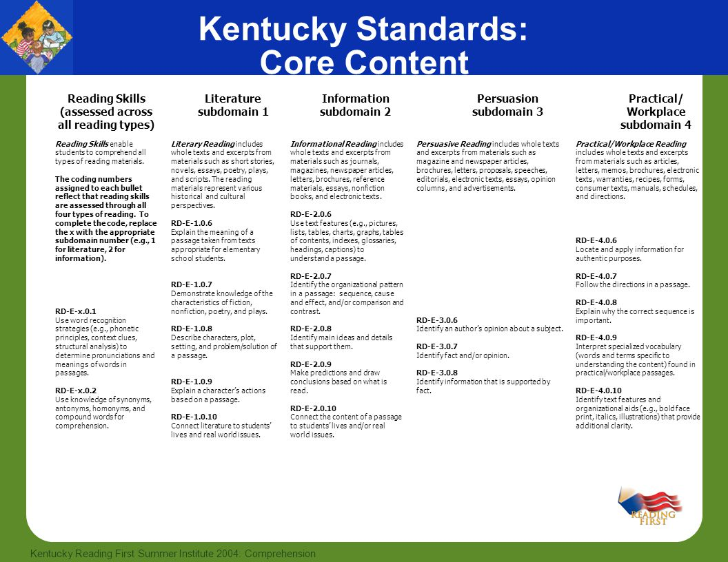 Kentucky Standards: Core Content