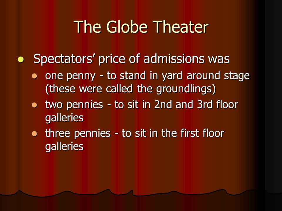 The Globe Theater Spectators' price of admissions was