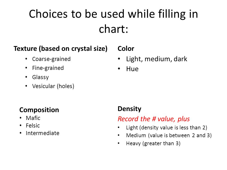 Choices to be used while filling in chart: