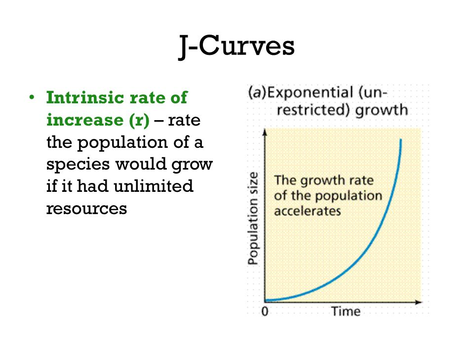 J-Curves Intrinsic rate of increase (r) – rate the population of a species would grow if it had unlimited resources.