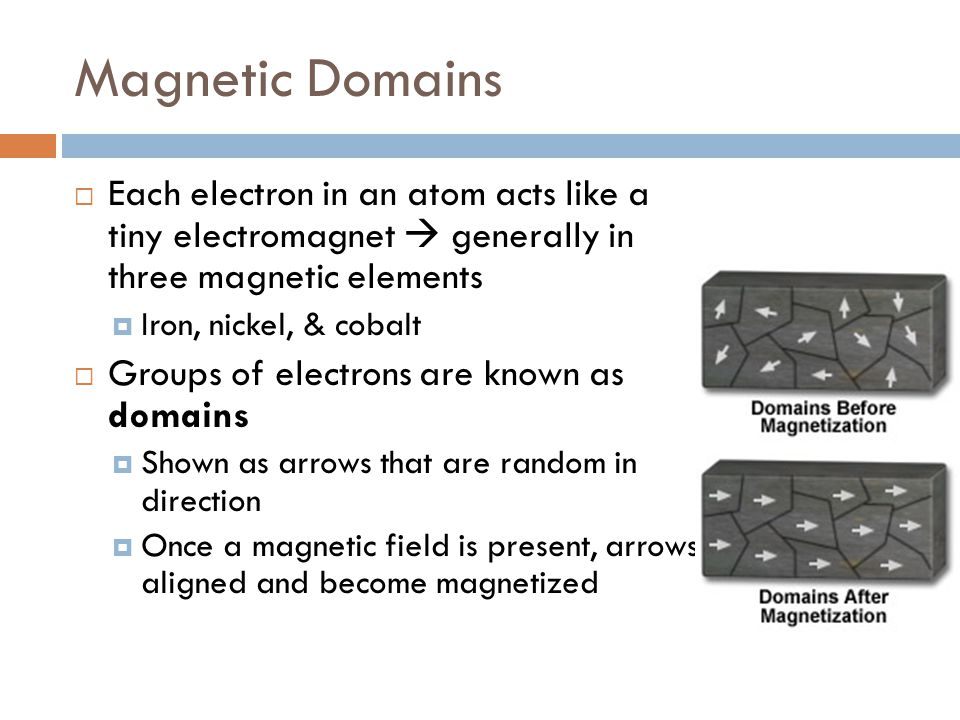 Magnetic Domains Each electron in an atom acts like a tiny electromagnet  generally in three magnetic elements.