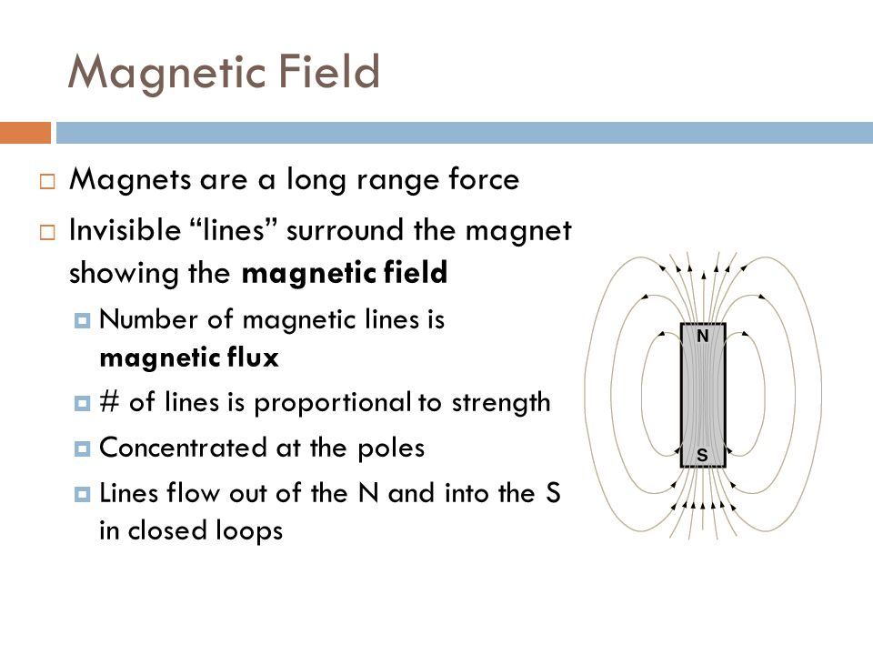 Magnetic Field Magnets are a long range force