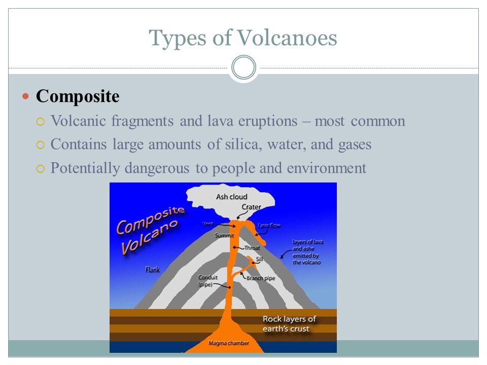 Types of Volcanoes Composite
