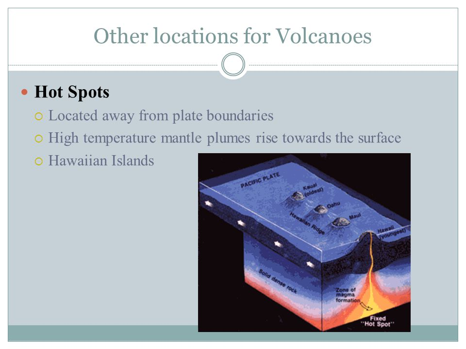 Other locations for Volcanoes