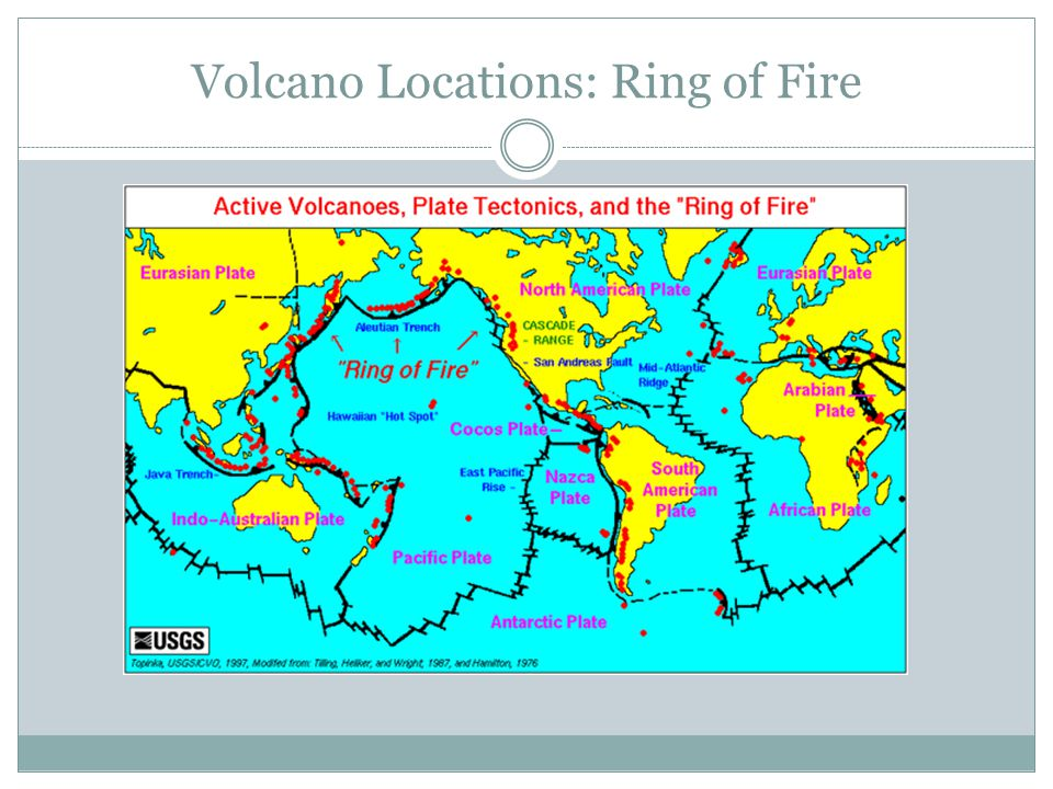 Volcano Locations: Ring of Fire