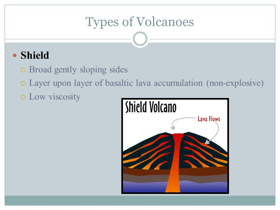 Types of Volcanoes Shield Broad gently sloping sides